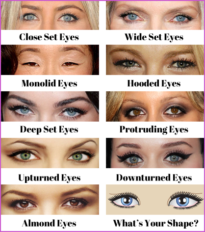 Learn how to apply eyeliner according to eye shape